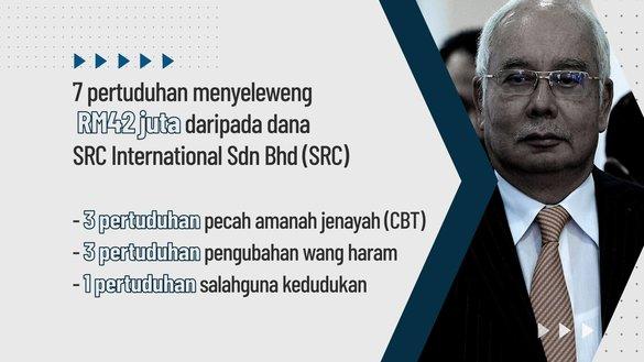 SRC International